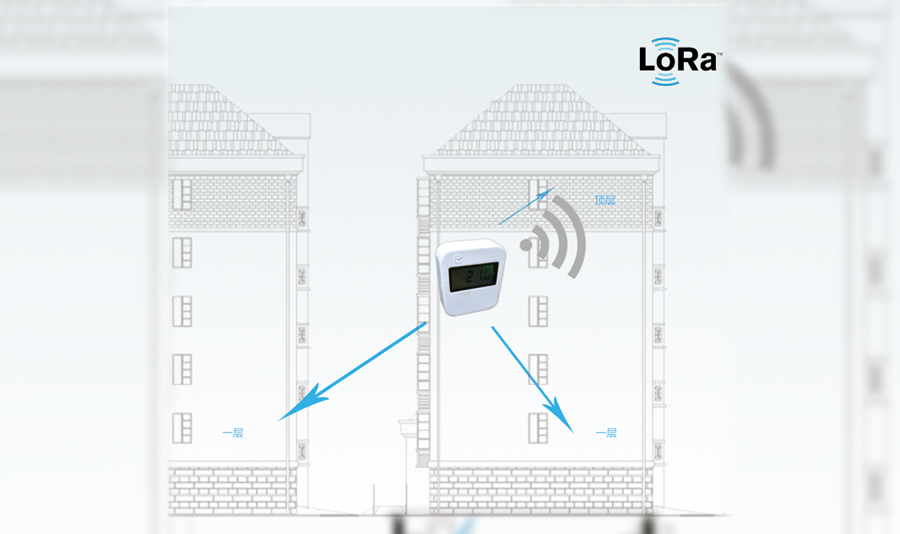 无线温度采集,智慧供热,无限温感,温度采集,数据采集,远程控制,供热自动化