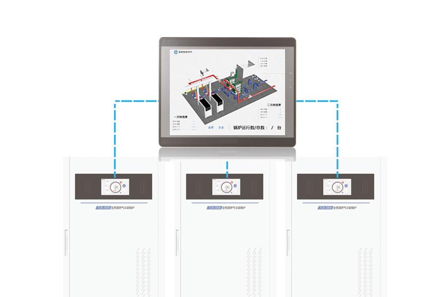热源采集,热源控制,热源集中管理,热源数据采集,智慧供热,热源远程控制