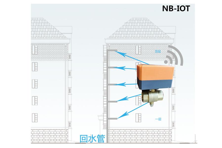 智慧供热,物联网,远程控制,调节阀,平衡阀,水力平衡,智能调节,远程调节,水力调节,无线调节