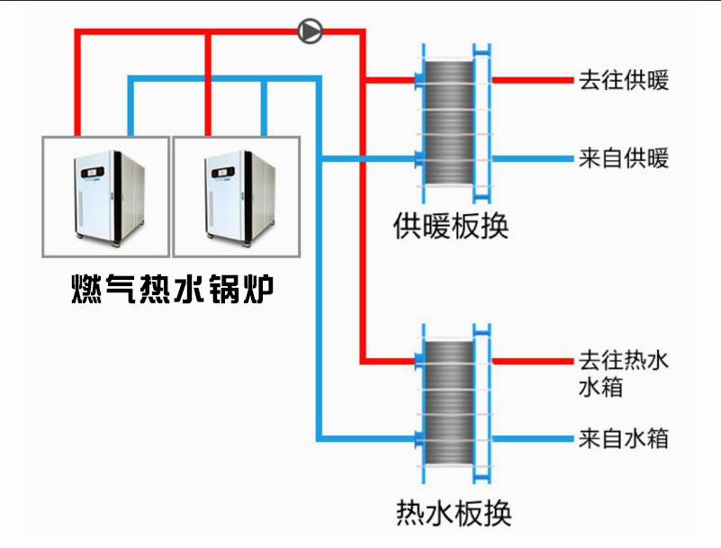 热水供暖系统