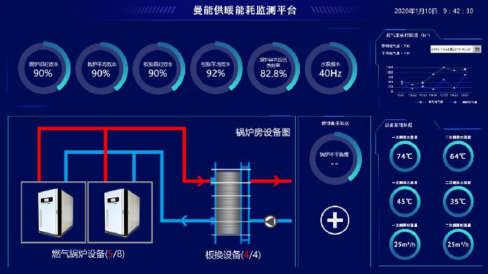燃气热水锅炉供暖成本高,怎么办?